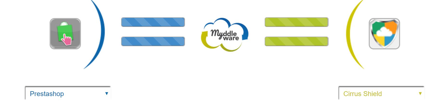 Myddleware1-1860×432